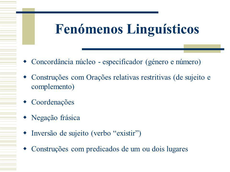 Fenómenos Linguísticos