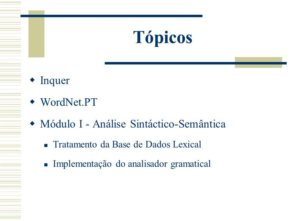 Tópicos Inquer WordNet.PT Módulo I - Análise Sintáctico-Semântica