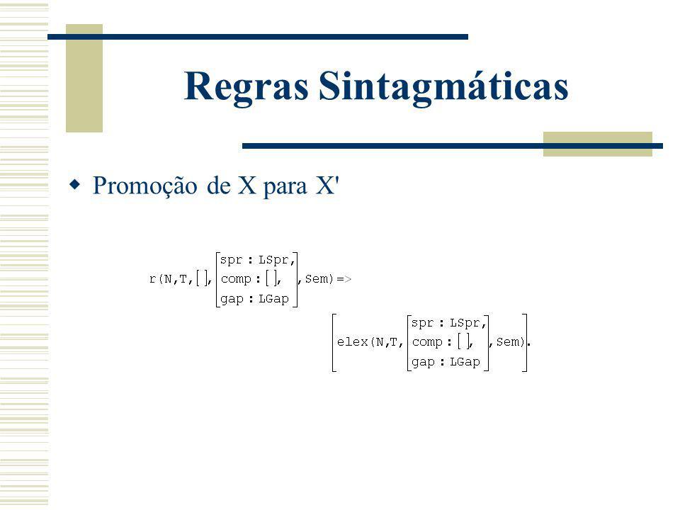 Regras Sintagmáticas Promoção de X para X