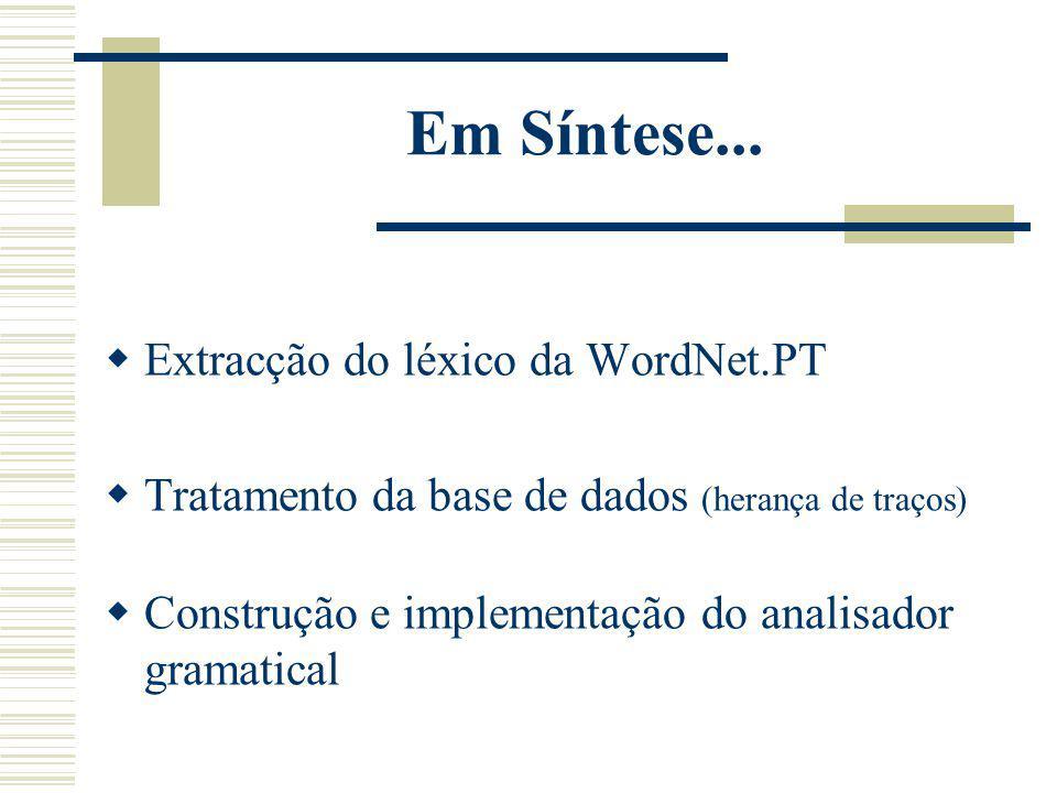 Em Síntese... Extracção do léxico da WordNet.PT