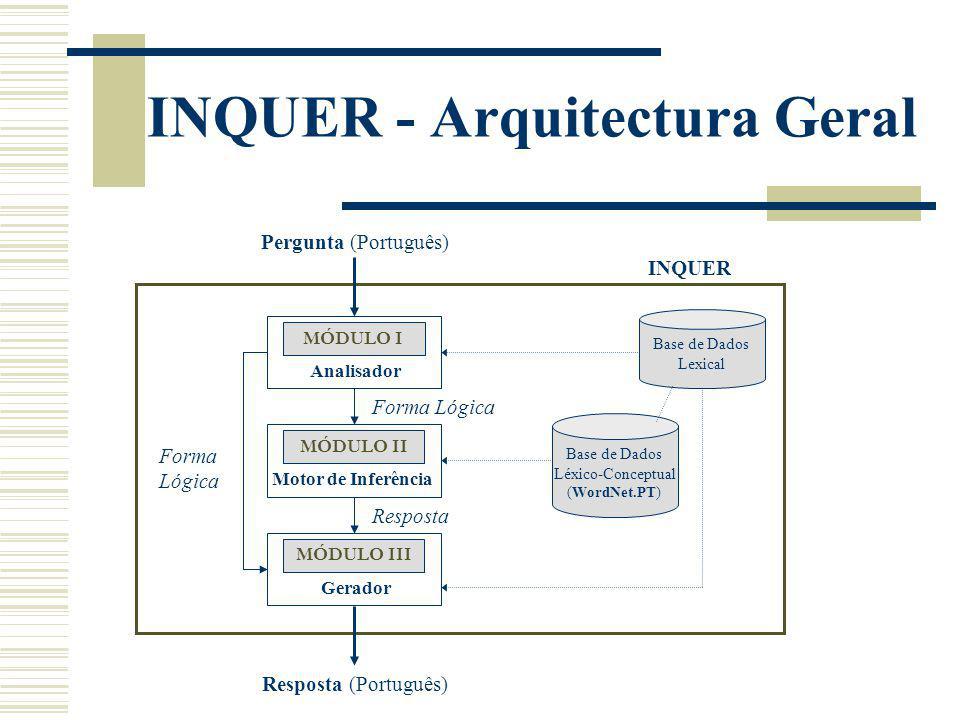 INQUER - Arquitectura Geral