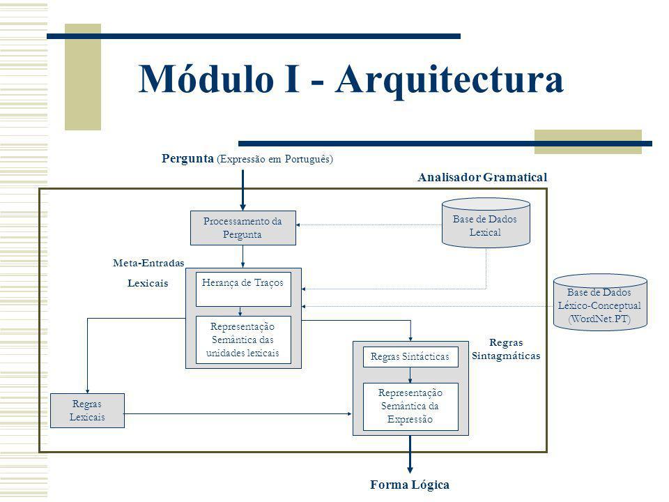 Módulo I - Arquitectura