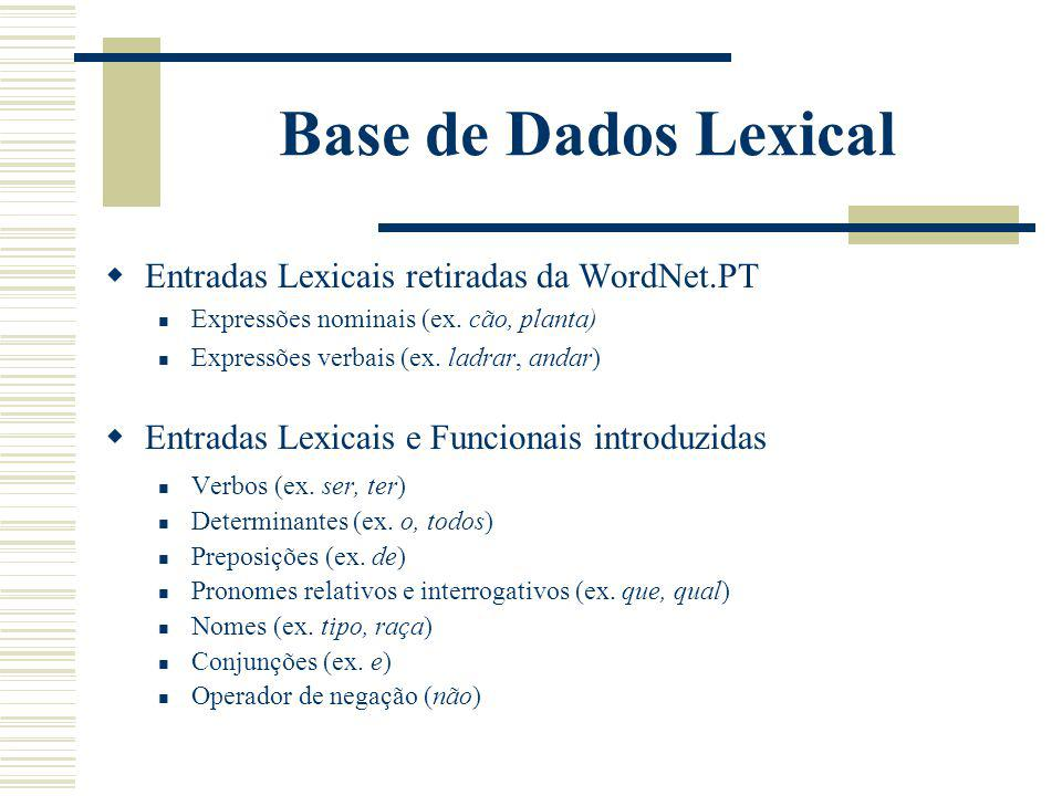 Base de Dados Lexical Entradas Lexicais retiradas da WordNet.PT
