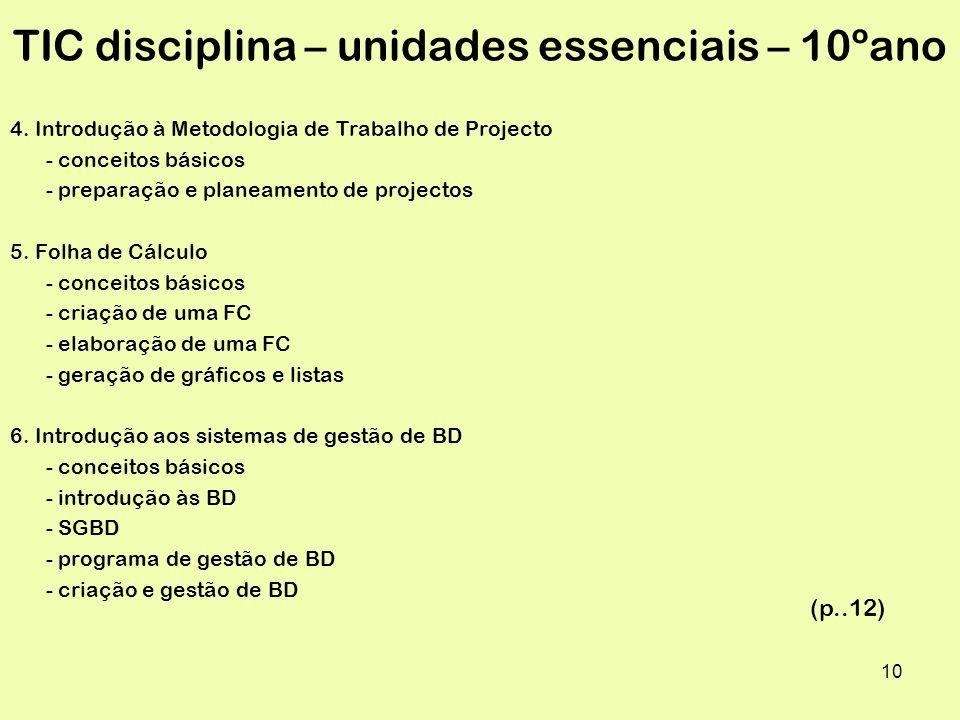TIC disciplina – unidades essenciais – 10ºano
