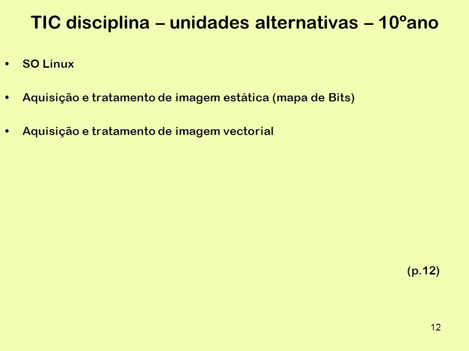 TIC disciplina – unidades alternativas – 10ºano