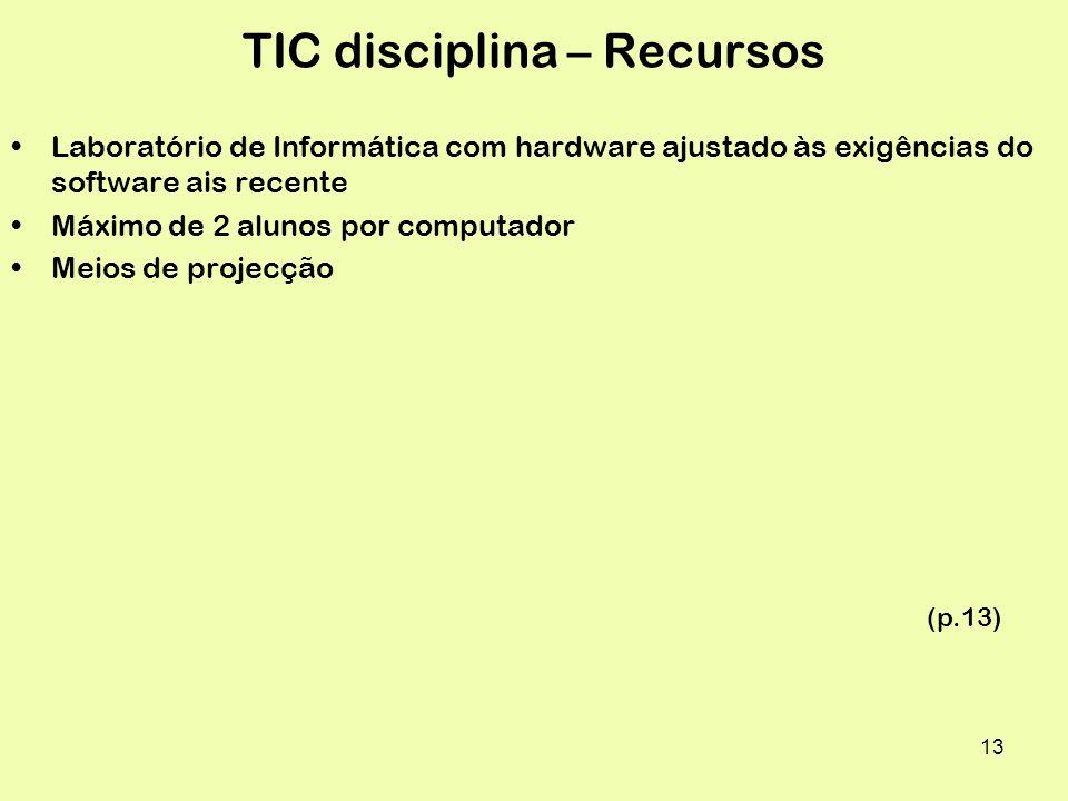 TIC disciplina – Recursos
