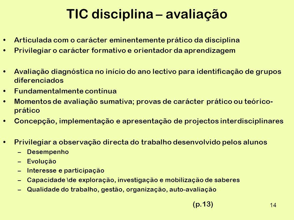 TIC disciplina – avaliação