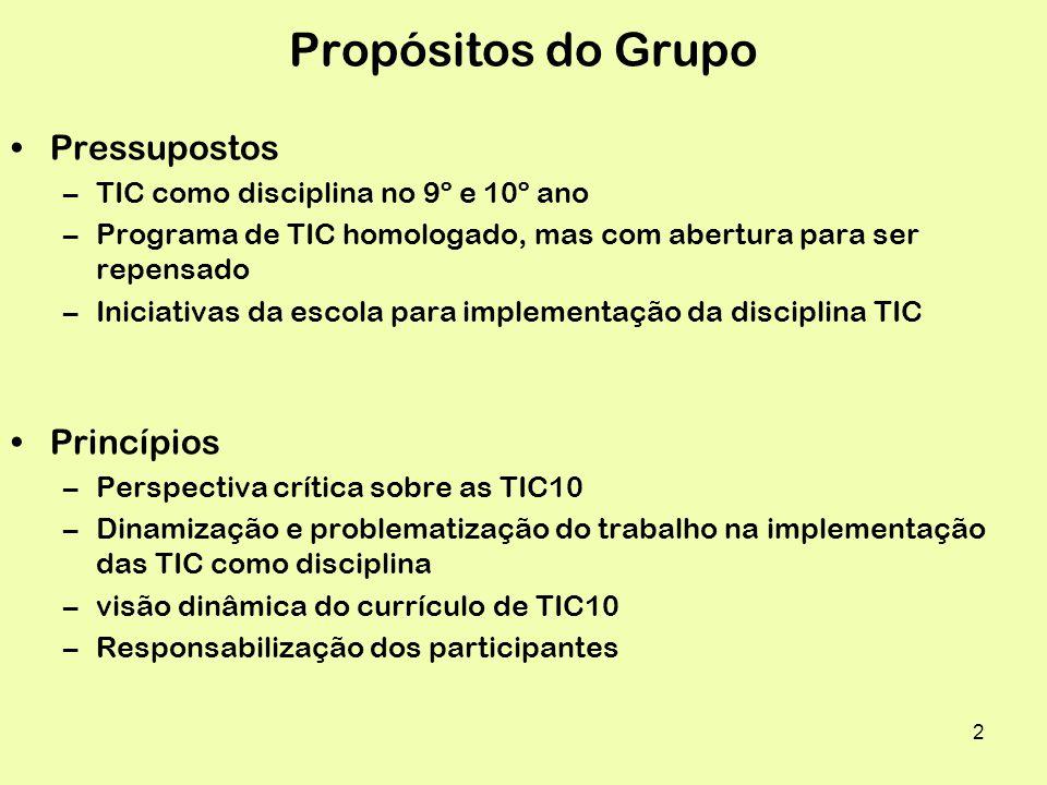 Propósitos do Grupo Pressupostos Princípios