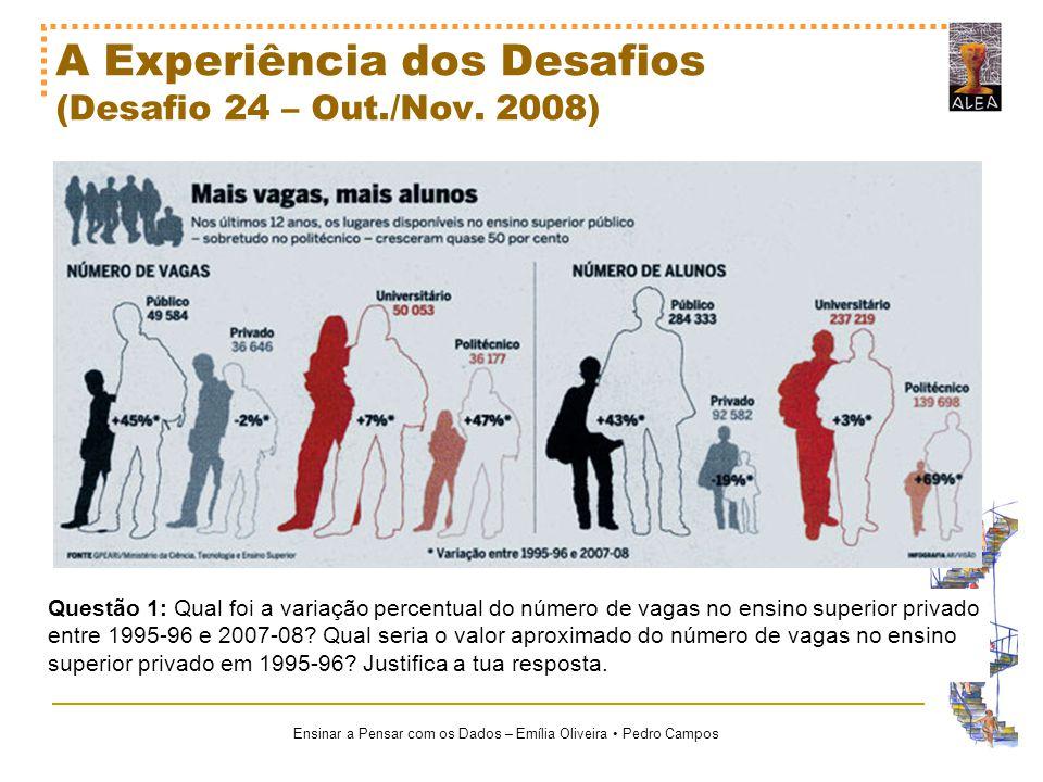A Experiência dos Desafios (Desafio 24 – Out./Nov. 2008)