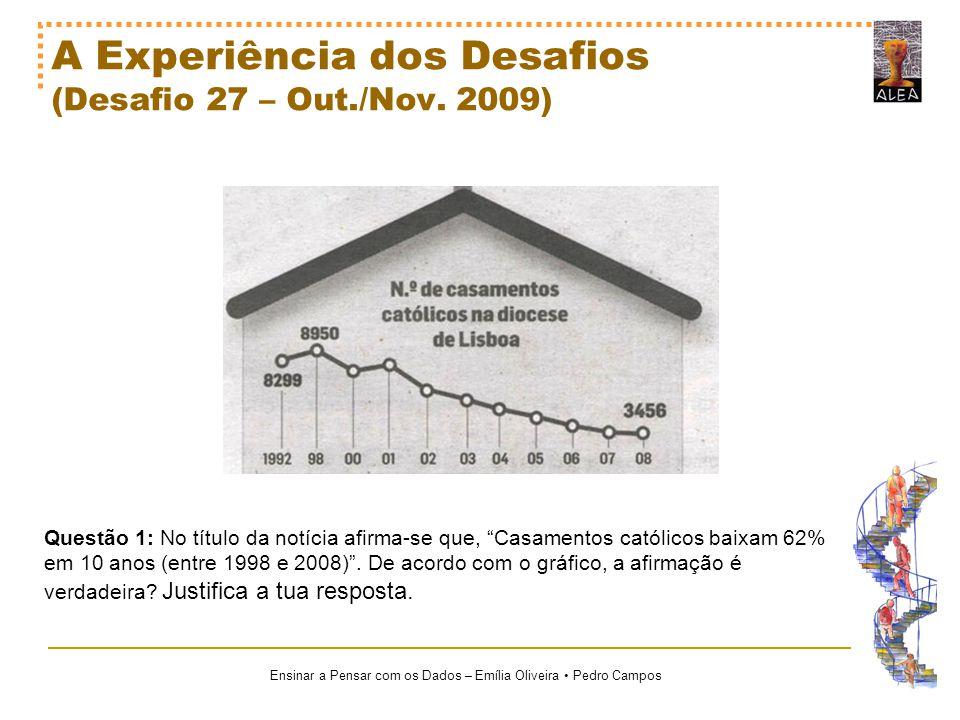 A Experiência dos Desafios (Desafio 27 – Out./Nov. 2009)