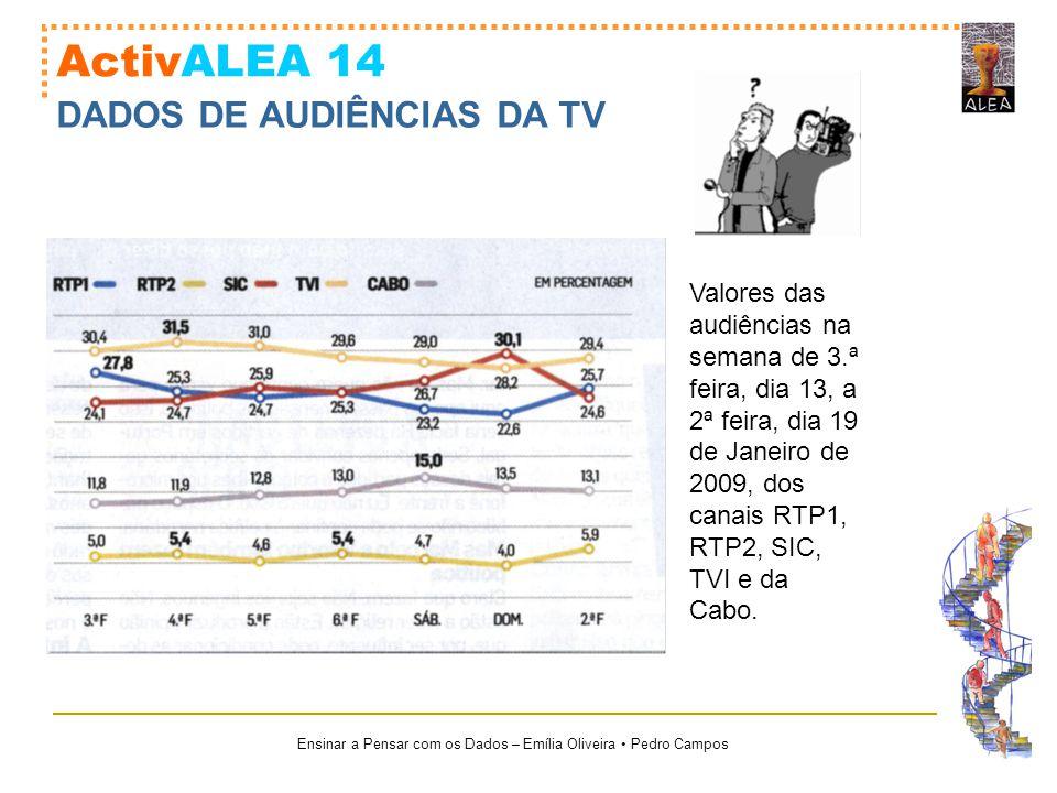 ActivALEA 14 DADOS DE AUDIÊNCIAS DA TV
