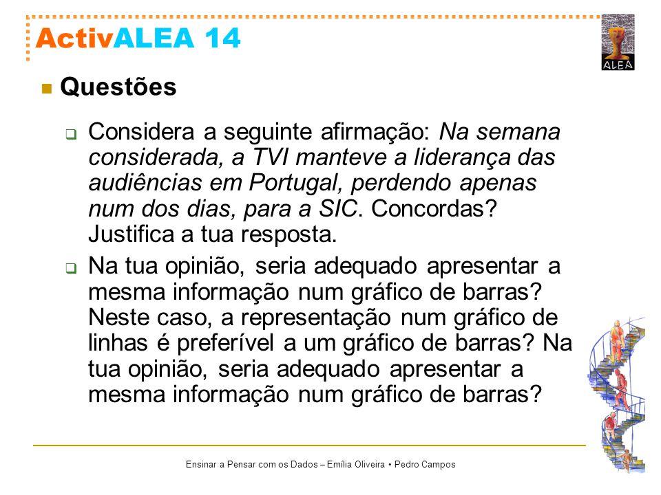ActivALEA 14 Questões.