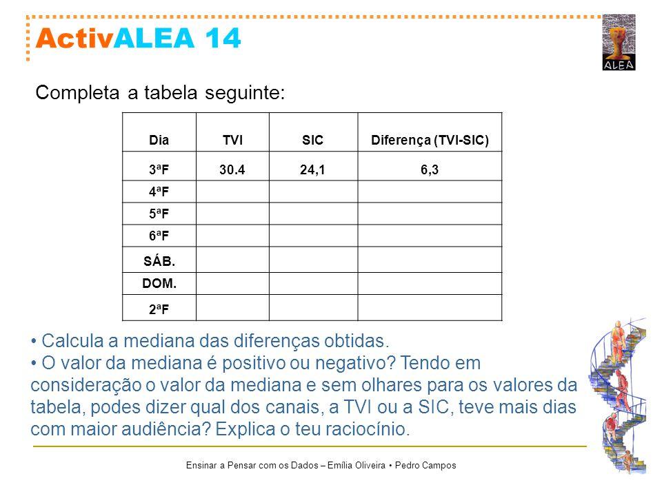 ActivALEA 14 Completa a tabela seguinte: