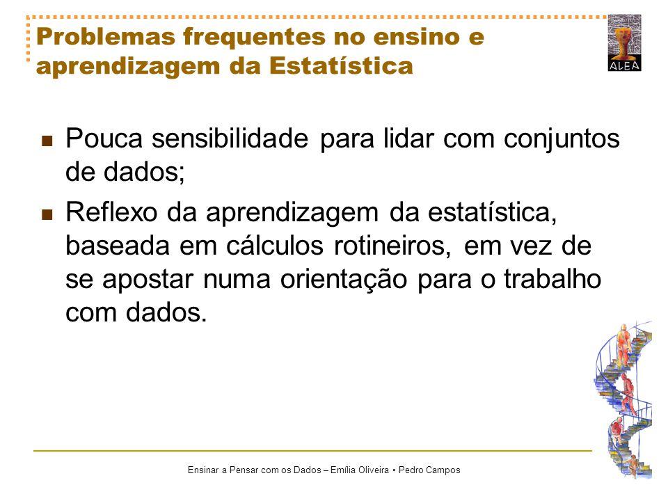 Problemas frequentes no ensino e aprendizagem da Estatística