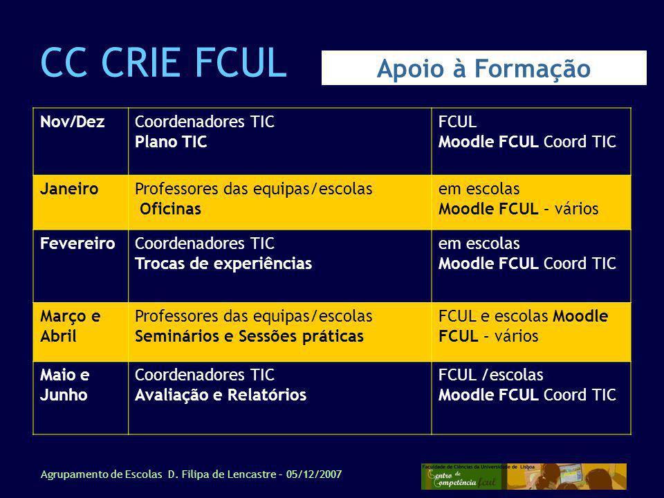 CC CRIE FCUL Apoio à Formação Nov/Dez Coordenadores TIC Plano TIC