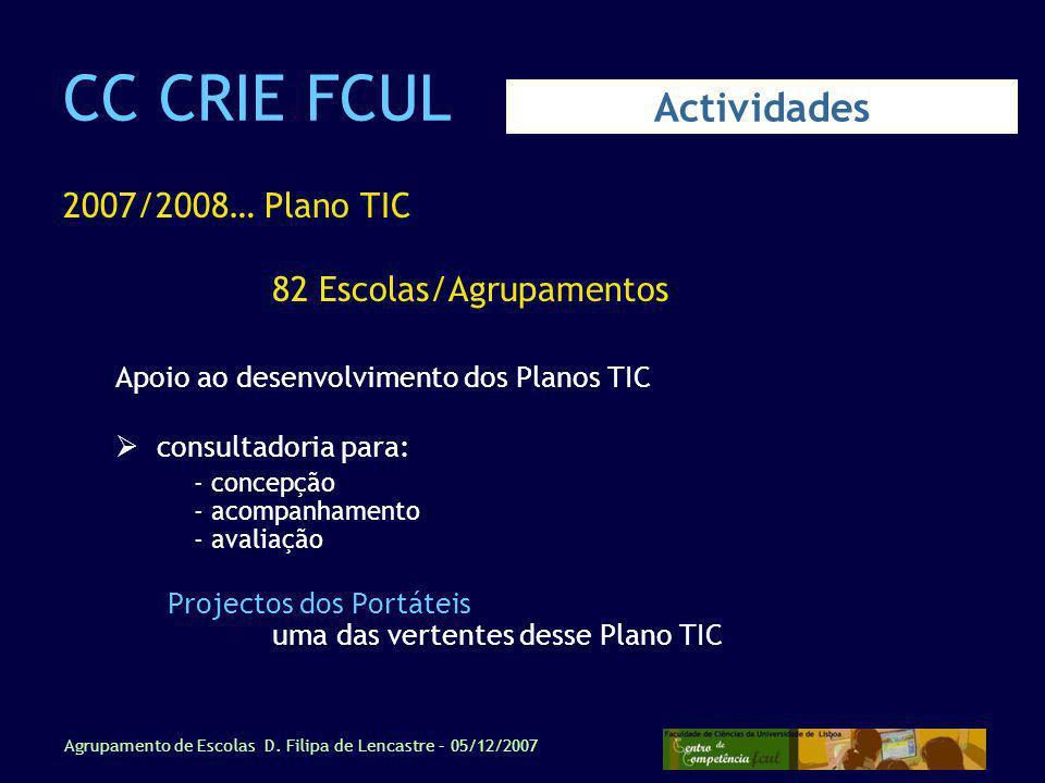 CC CRIE FCUL Actividades 2007/2008… Plano TIC 82 Escolas/Agrupamentos