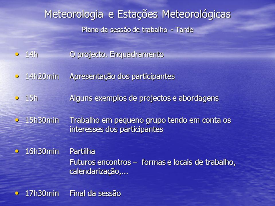 Meteorologia e Estações Meteorológicas Plano da sessão de trabalho - Tarde