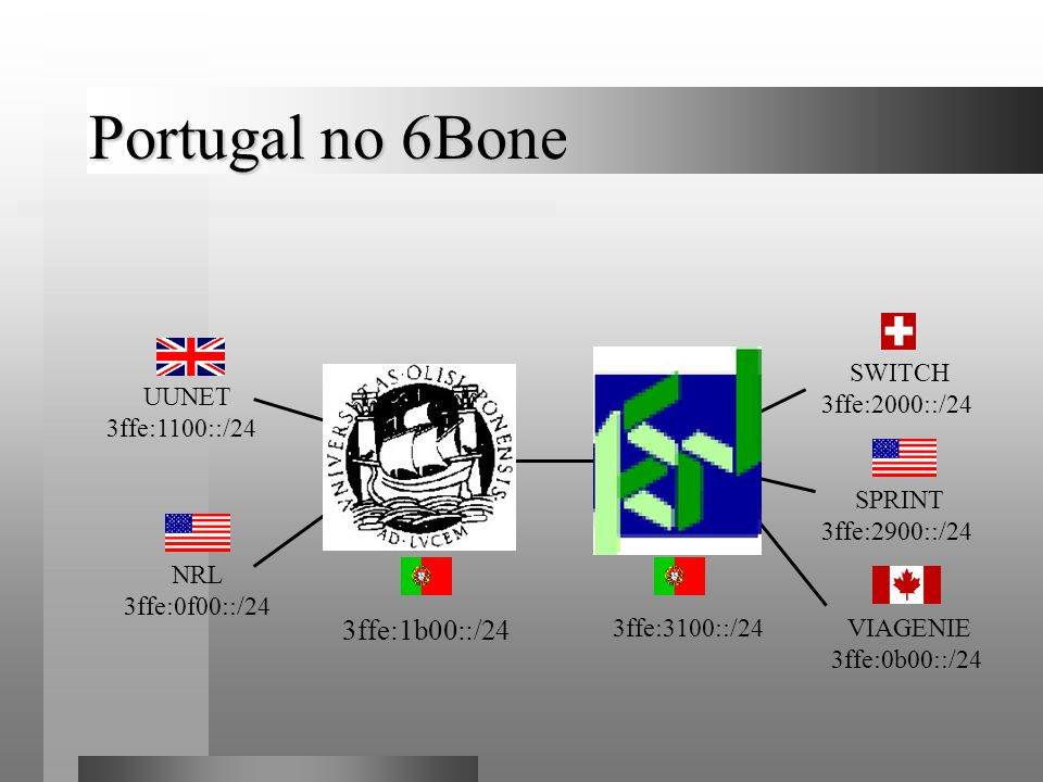 Portugal no 6Bone 3ffe:1b00::/24 SWITCH 3ffe:2000::/24