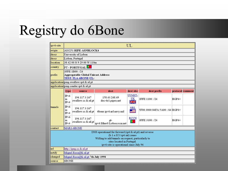 Registry do 6Bone