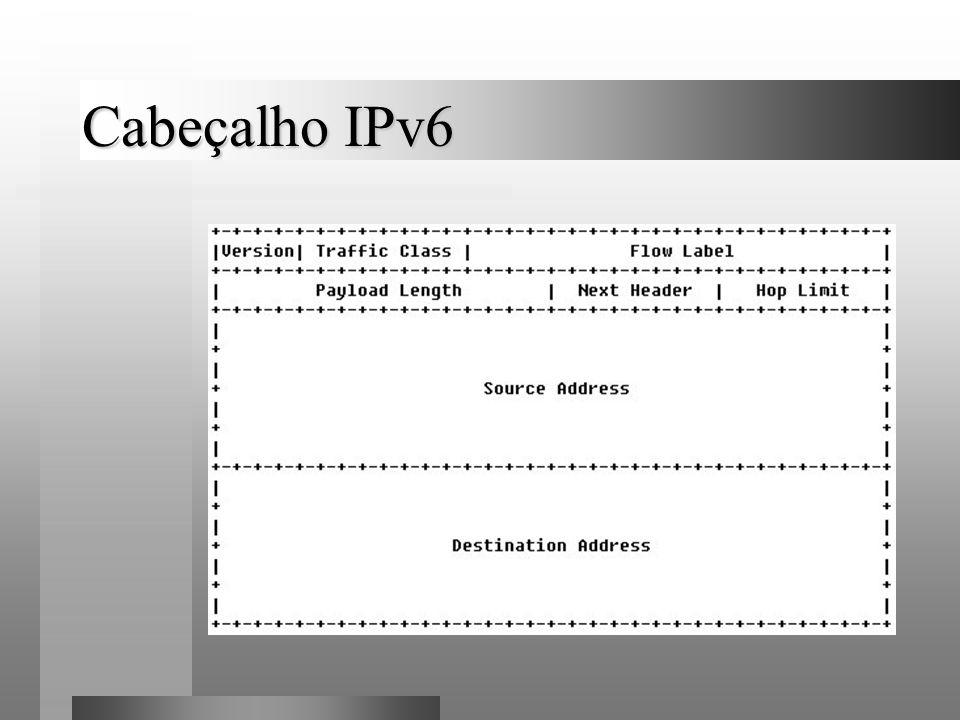 Cabeçalho IPv6 Endereços de 128 bits permitem teoricamente