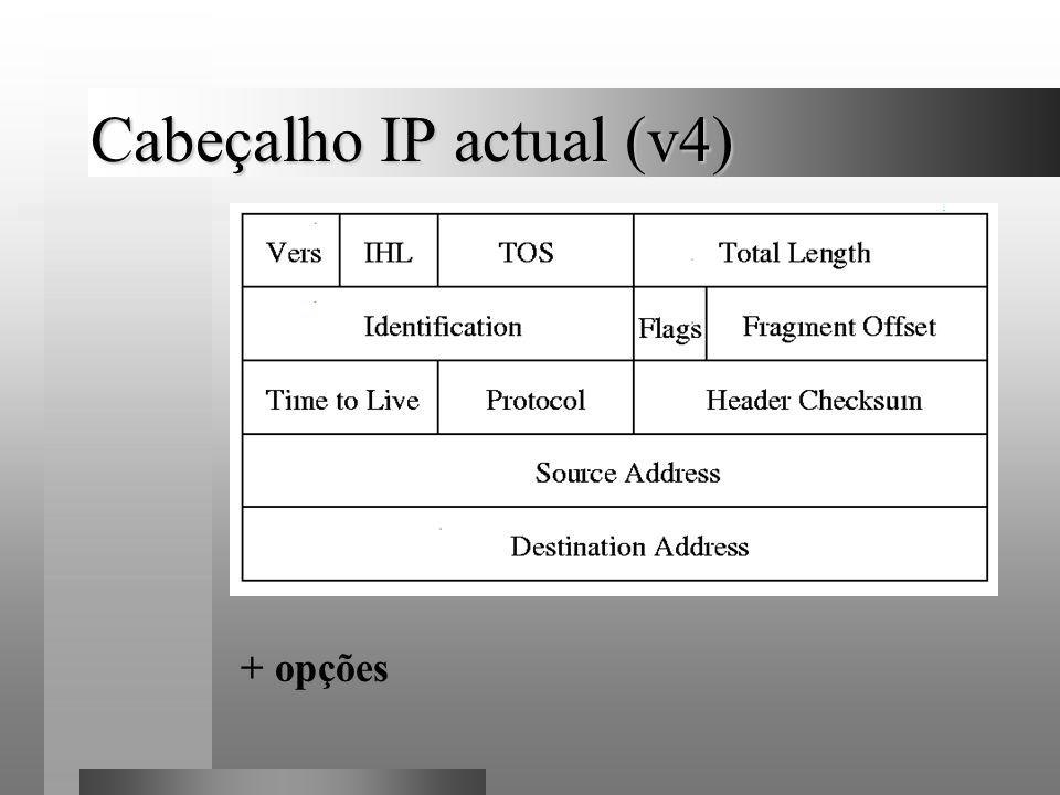 Cabeçalho IP actual (v4)