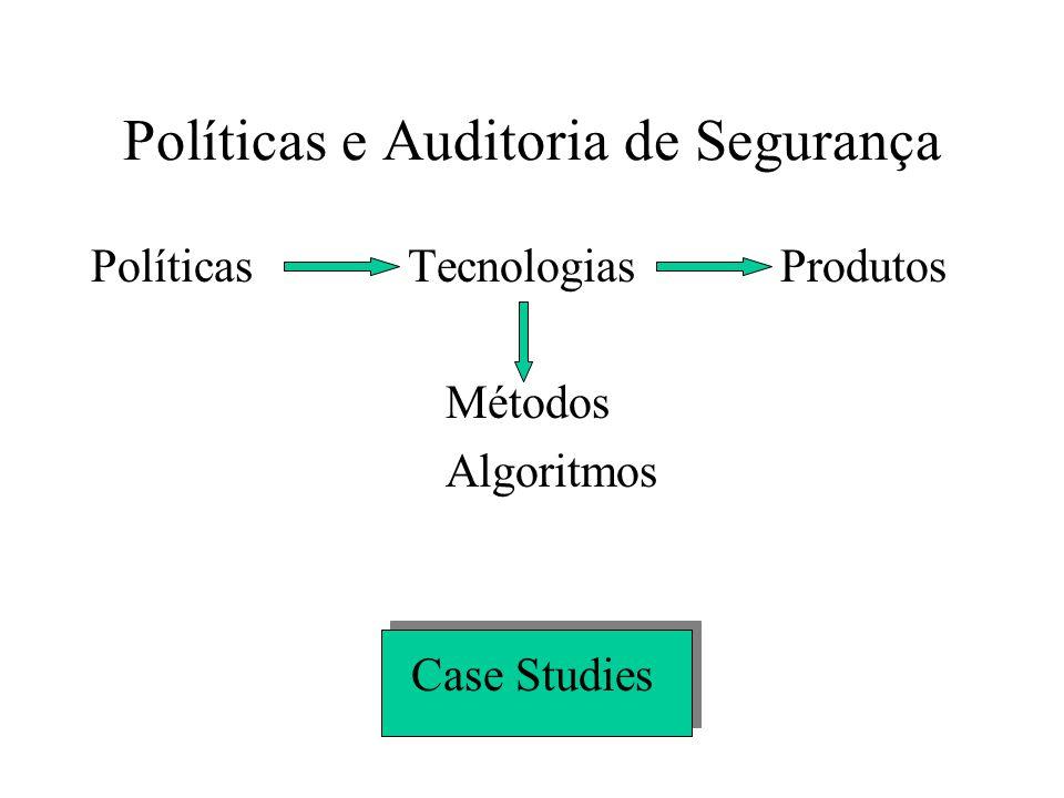 Políticas e Auditoria de Segurança