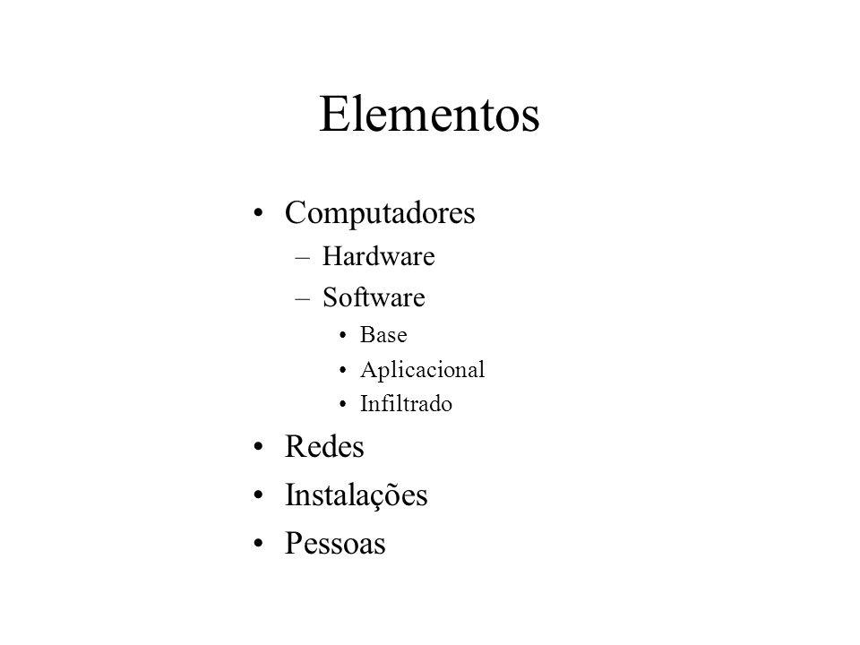 Elementos Computadores Redes Instalações Pessoas Hardware Software