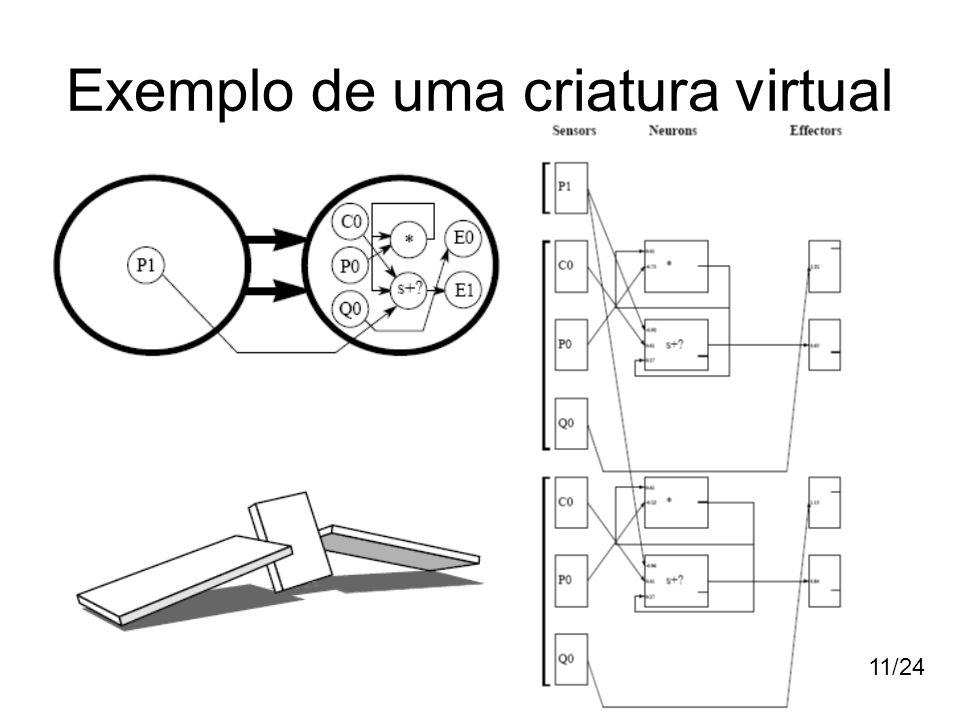 Exemplo de uma criatura virtual