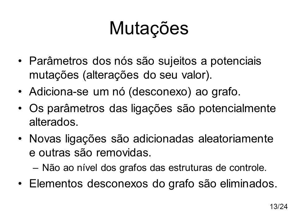 Mutações Parâmetros dos nós são sujeitos a potenciais mutações (alterações do seu valor). Adiciona-se um nó (desconexo) ao grafo.