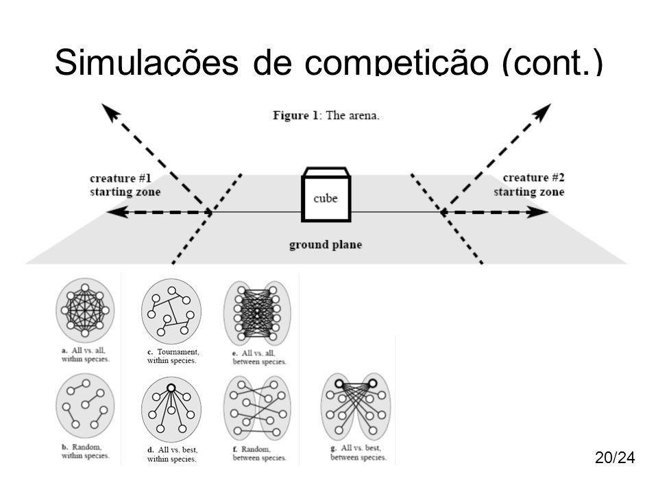 Simulações de competição (cont.)