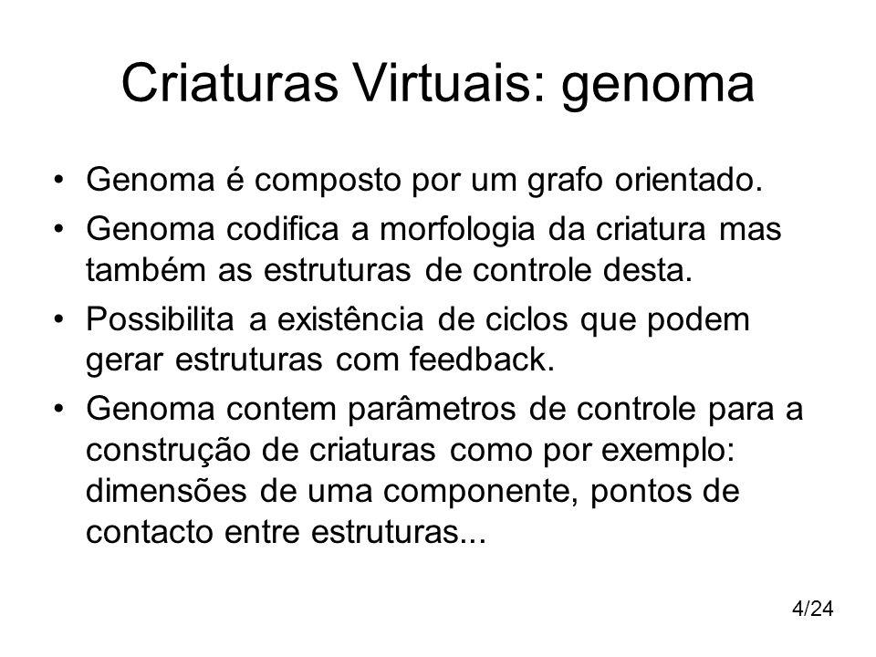 Criaturas Virtuais: genoma