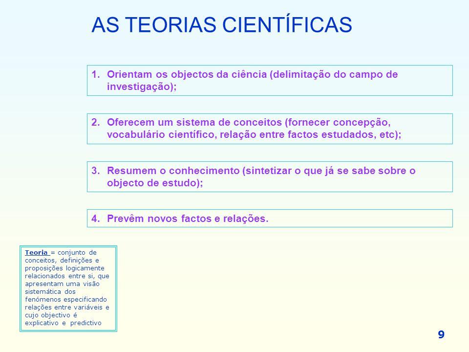 AS TEORIAS CIENTÍFICAS