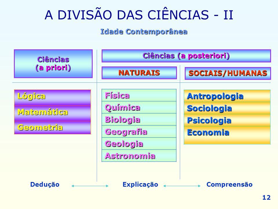 Ciências (a posteriori)