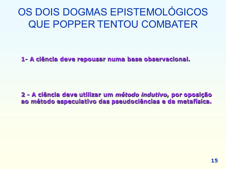 OS DOIS DOGMAS EPISTEMOLÓGICOS QUE POPPER TENTOU COMBATER