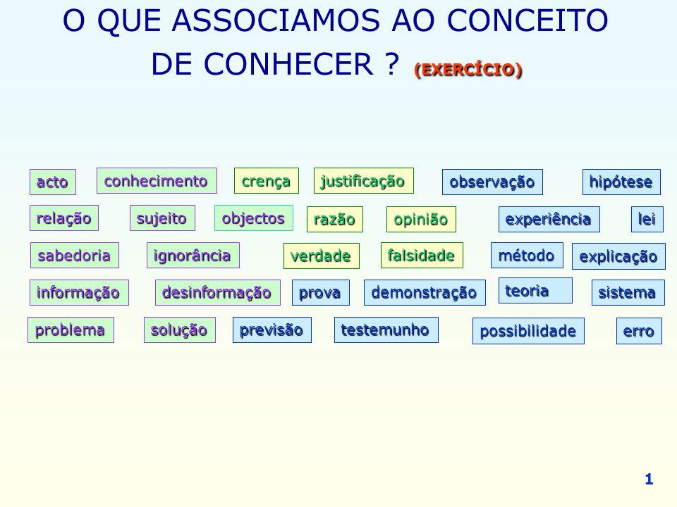 O QUE ASSOCIAMOS AO CONCEITO DE CONHECER (EXERCÍCIO)