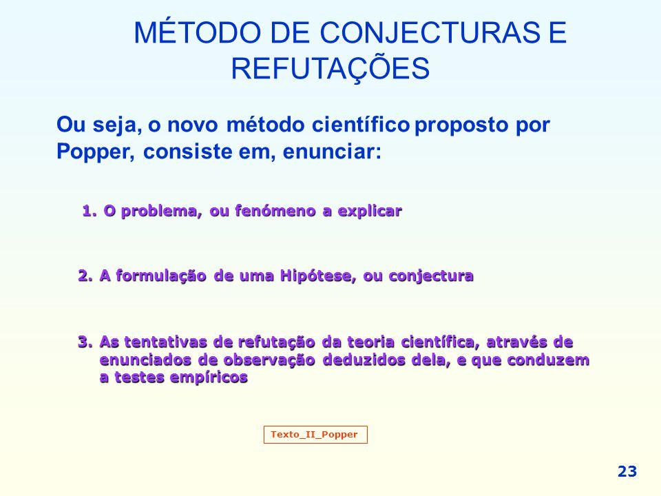 MÉTODO DE CONJECTURAS E REFUTAÇÕES
