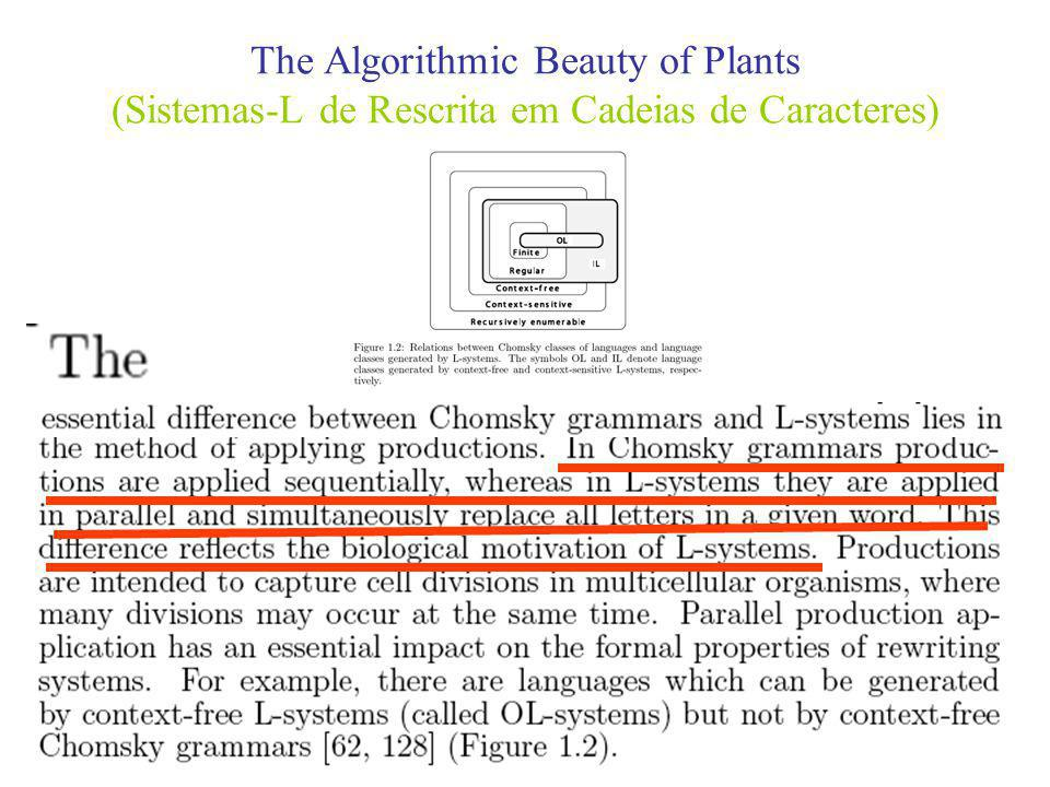 The Algorithmic Beauty of Plants (Sistemas-L de Rescrita em Cadeias de Caracteres)