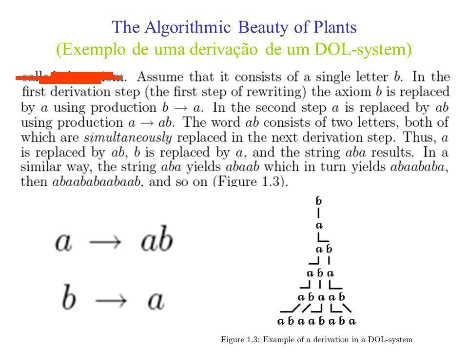 The Algorithmic Beauty of Plants (Exemplo de uma derivação de um DOL-system)