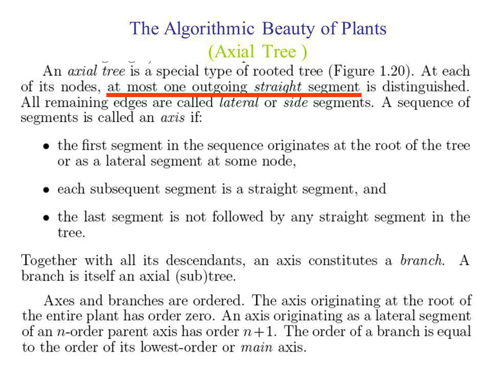 The Algorithmic Beauty of Plants (Axial Tree )