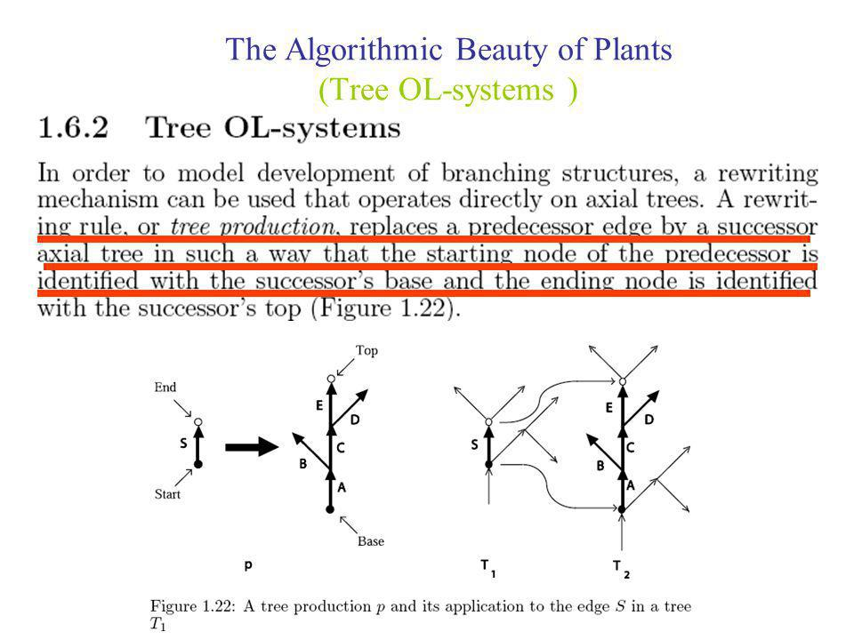 The Algorithmic Beauty of Plants (Tree OL-systems )