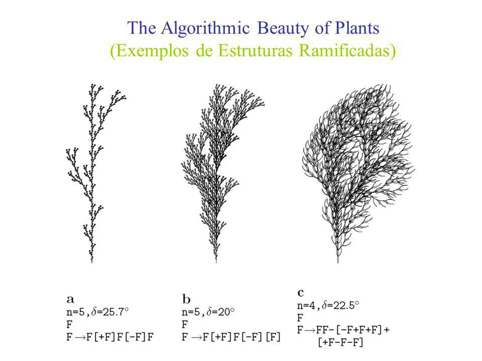The Algorithmic Beauty of Plants (Exemplos de Estruturas Ramificadas)