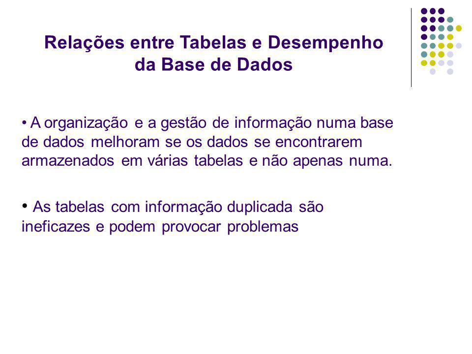 Relações entre Tabelas e Desempenho da Base de Dados