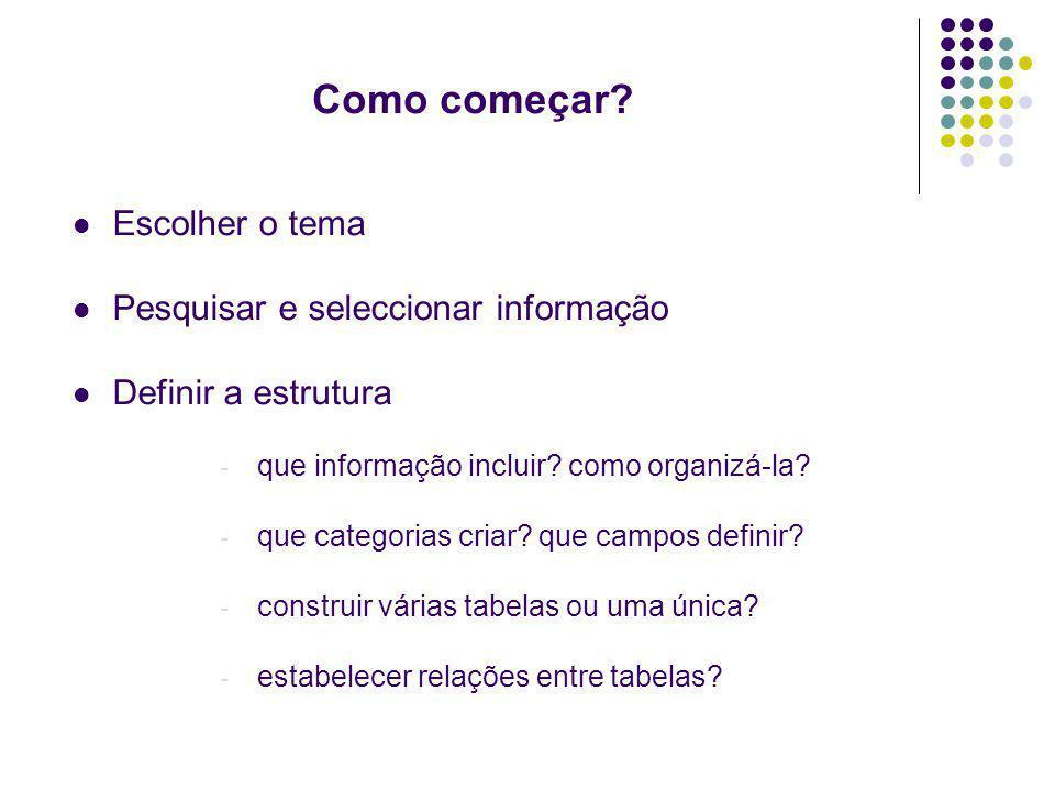 Como começar Escolher o tema Pesquisar e seleccionar informação
