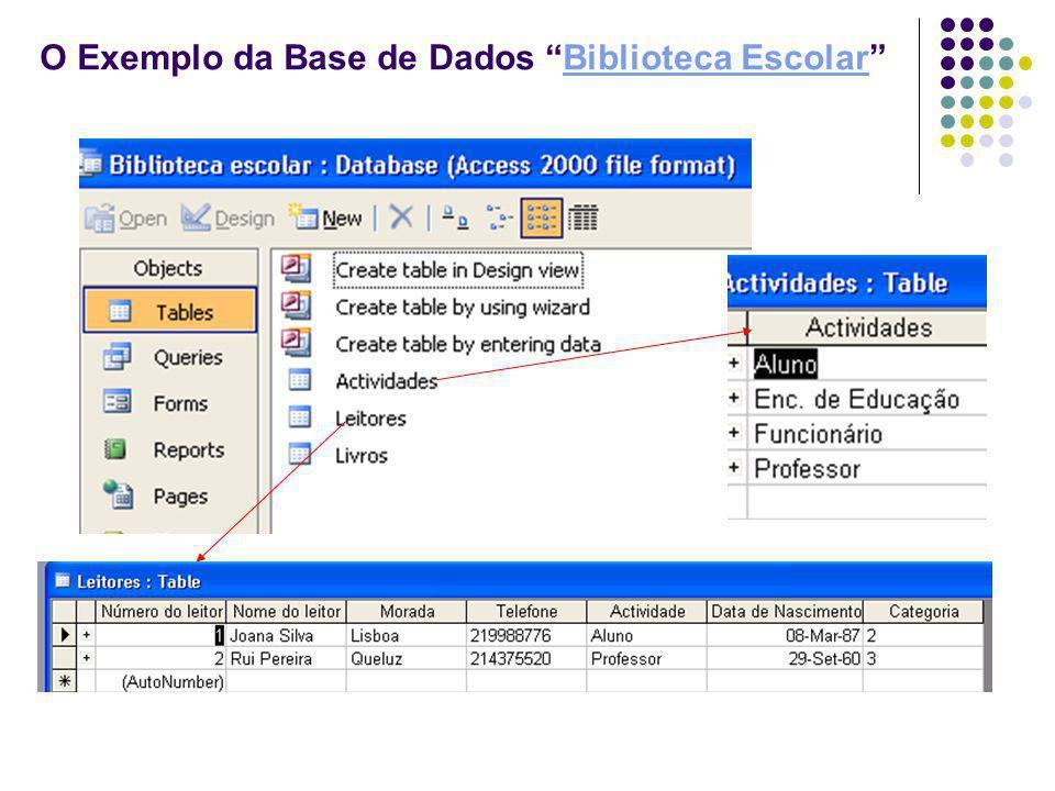 O Exemplo da Base de Dados Biblioteca Escolar