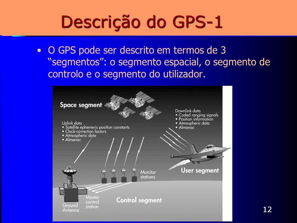 Descrição do GPS-1 O GPS pode ser descrito em termos de 3 segmentos : o segmento espacial, o segmento de controlo e o segmento do utilizador.