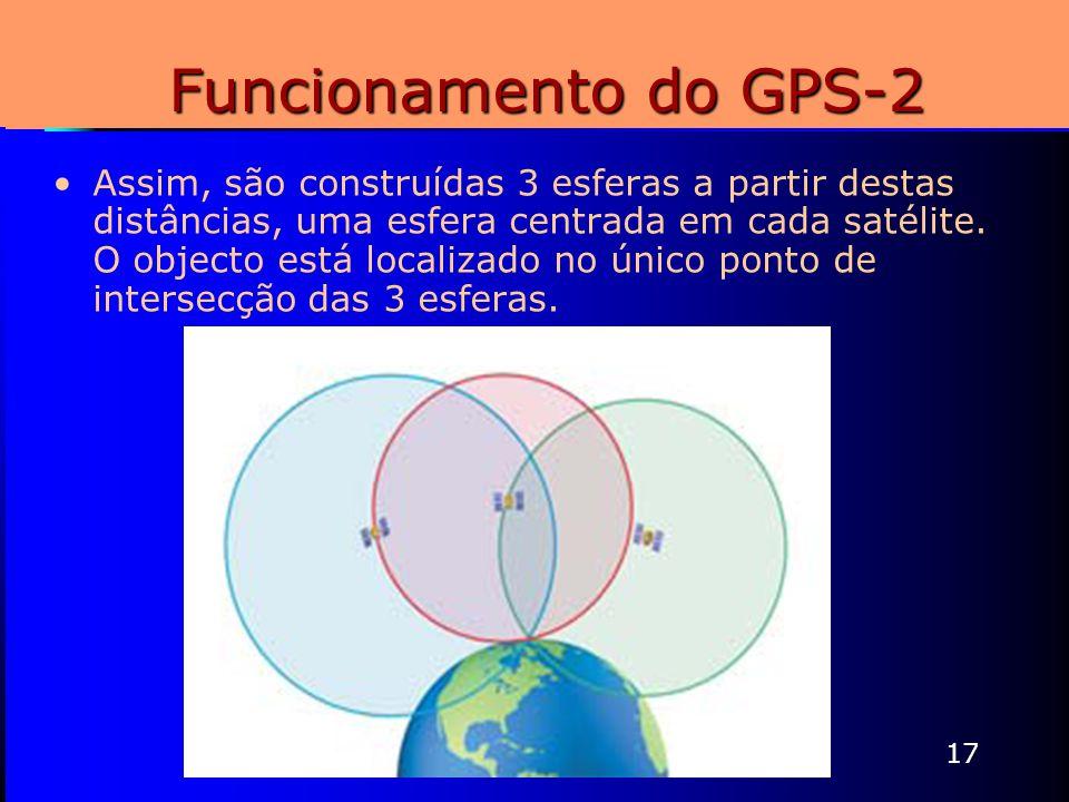 Funcionamento do GPS-2