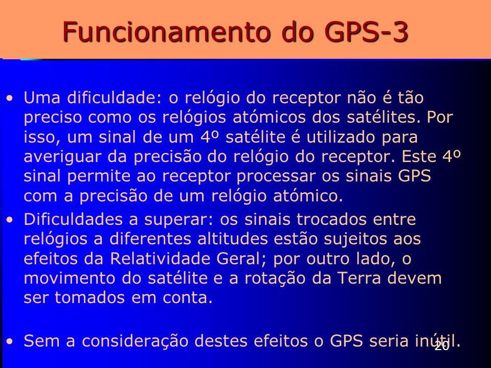 Funcionamento do GPS-3