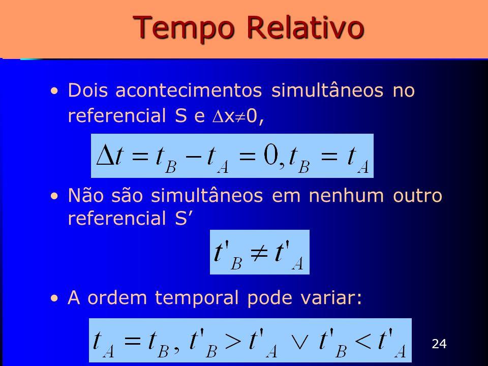 Tempo Relativo Dois acontecimentos simultâneos no referencial S e x0, Não são simultâneos em nenhum outro referencial S'