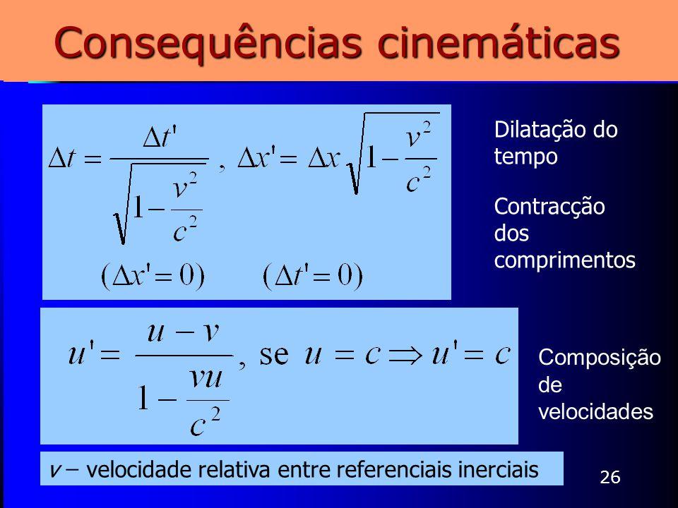 Consequências cinemáticas