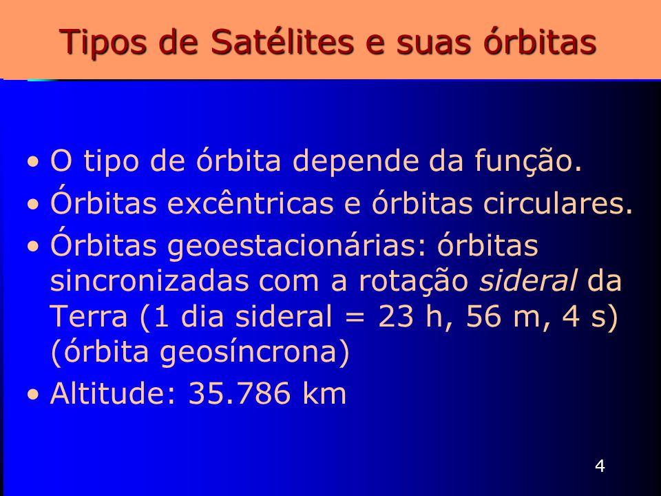 Tipos de Satélites e suas órbitas